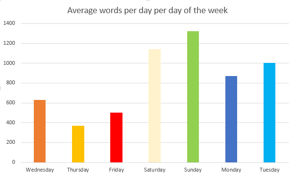 days-of-the-week