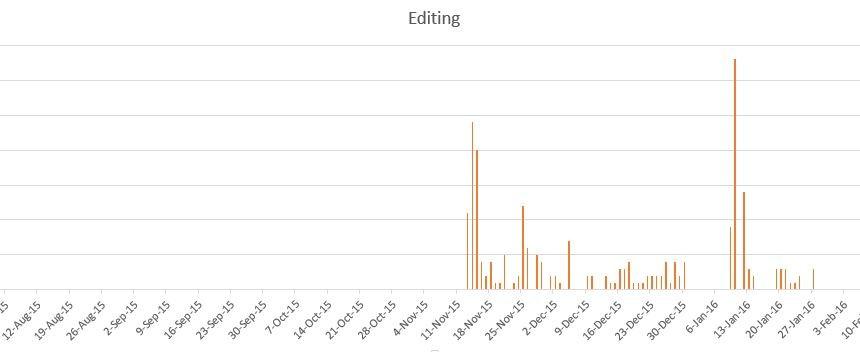 Editing-860x352