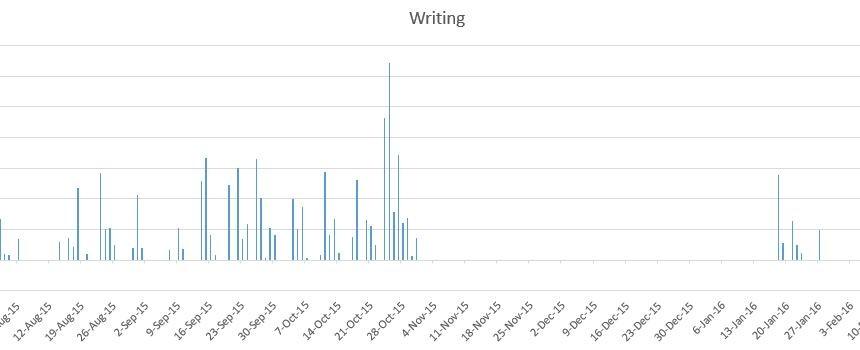 writing-860x350